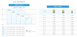 マイブック公式サイトより サイズとページ数一覧のイメージ