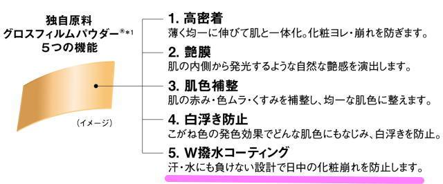 江原道ファンデーションの機能