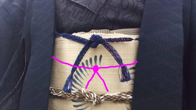 羅の羽織の乳の位置