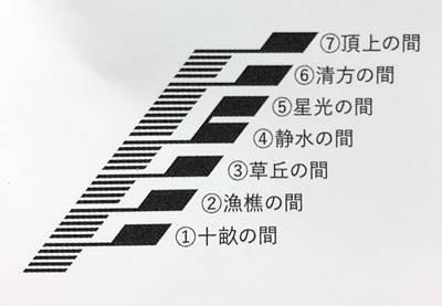 百段階段の図